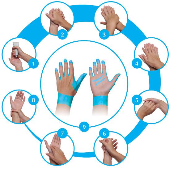 Как сделать правильно массаж на руках
